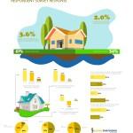 Fannie Mae Housing Survey – June 2016
