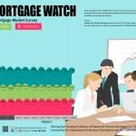 Weekly Mortgage Watch – June 29 2017