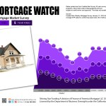 Weekly Mortgage Watch – January 31, 2019