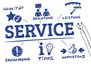 Kundenbetreuung: Wann erwarten Kunden welchen Service?