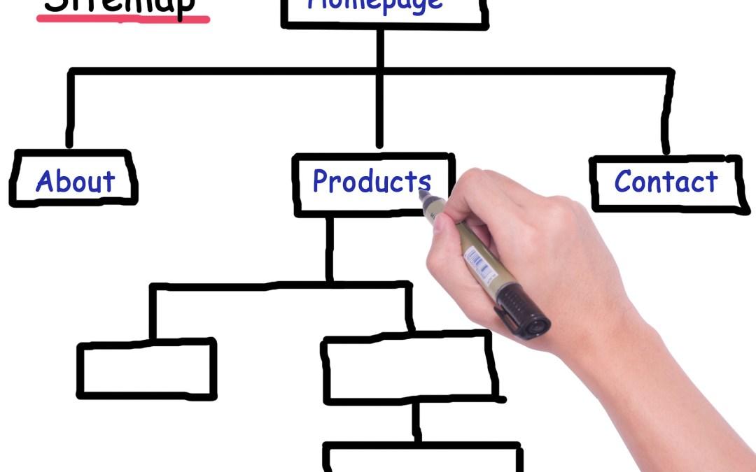Übersicht im Onlineshop: Benefits einer HTML-Sitemap