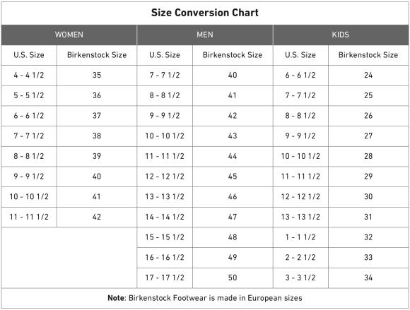 Birkenstock European Sizing Chart