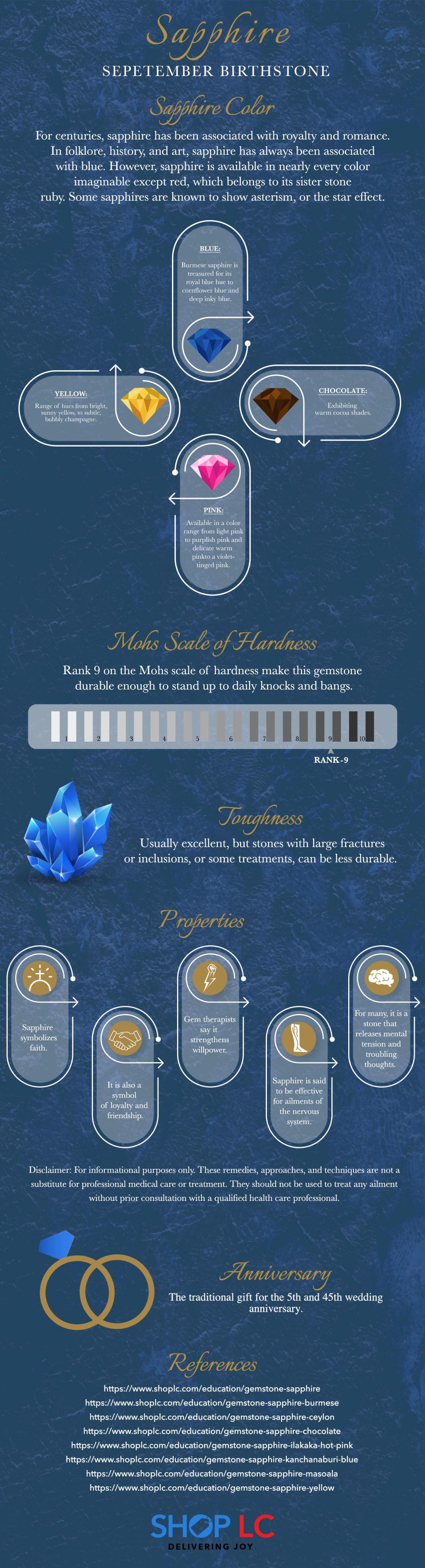 Sapphire September birthstone infographic.