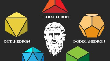 Platonic solids: tetrahedron, dodecahedron, octahedron, and icosahedron.