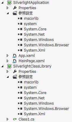Silverlight アプリケーションと Silverlight クラス ライブラリで参照している .NET