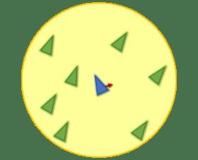 整列 (Alignment)