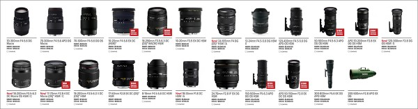 Sigma offers a great variety of zoom lenses. (Lenses are not shown to scale in this display.)
