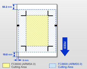 Fig 2: The ARMS 5.0 firmware expands the usable cutting area and reduces media waste.