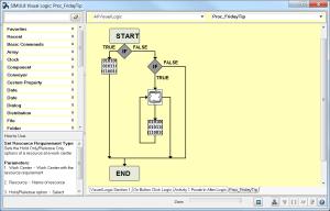 SIMUL8 Visual Logic Diagram