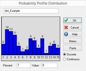 Probability Profile Distribution