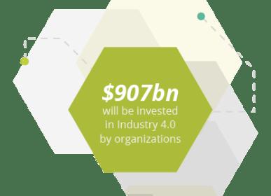 Industry 4.0 1
