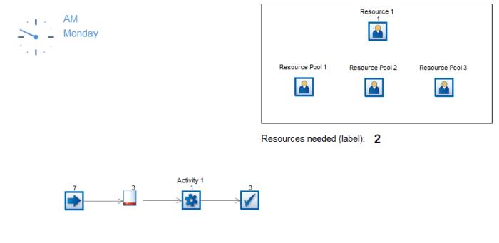 SIMUL8 Tip screenshot 1