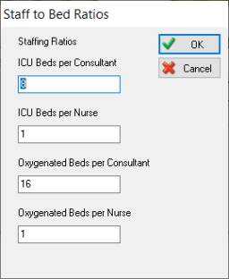 Staff to bed ratio settings