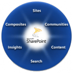 SharePoint: How to limit file type in Document library to accept only pdf files