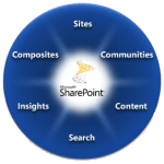 How to remove error webpart file from Sharepoint site