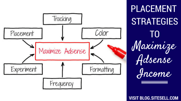 Placement Strategies To Maximize AdSense Income