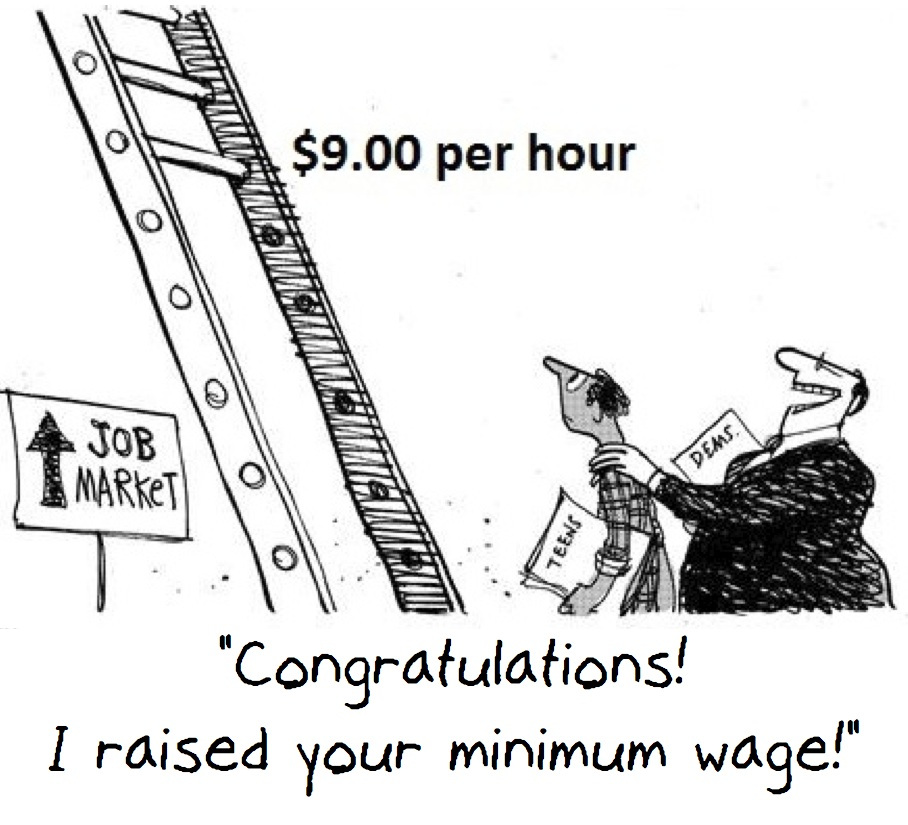 the negative effects of minimum wages