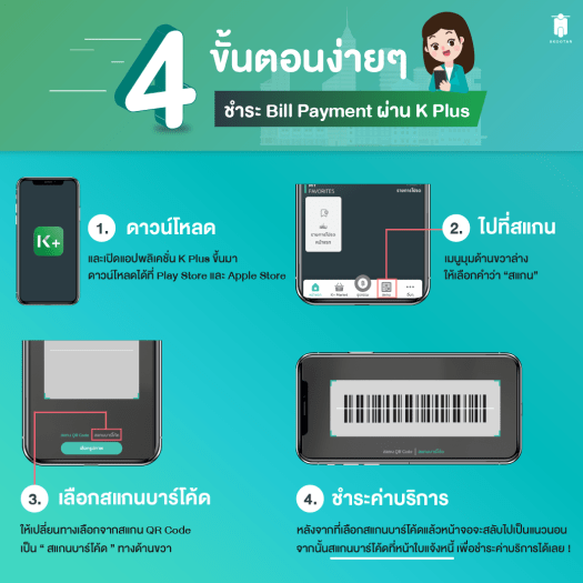 Check Out the Simple Steps of Making Bill Payment