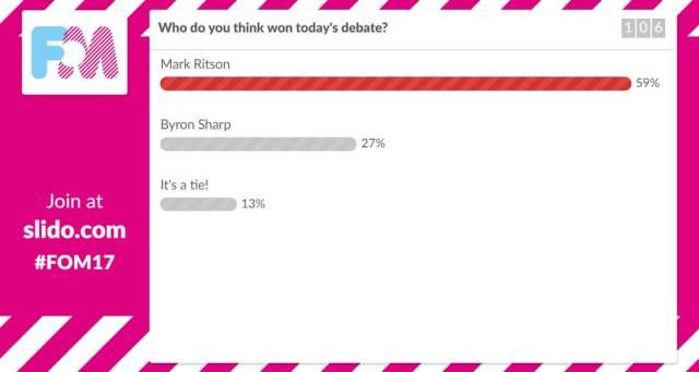 ritson sharp debate poll