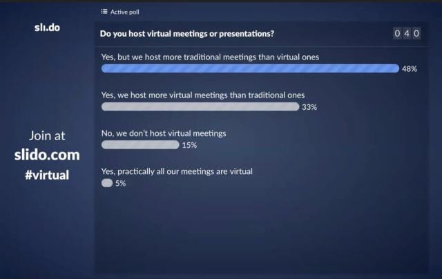 A Slido poll during the webinar revealed that 85% of the attendees host virtual meetings or presentations.