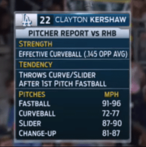 Clayton Kershaw's Dominant Slider
