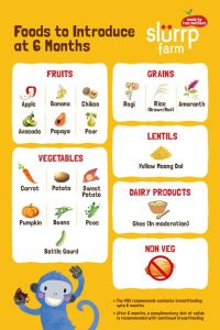 Food to introduce at 6 months