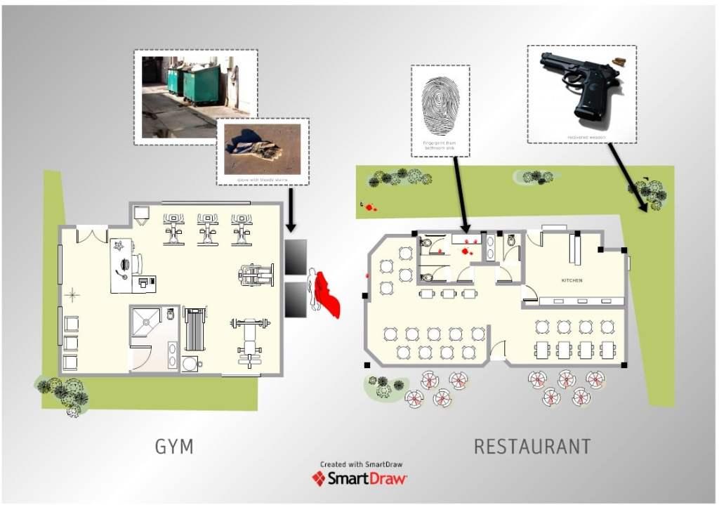 Crime-scene-infographic