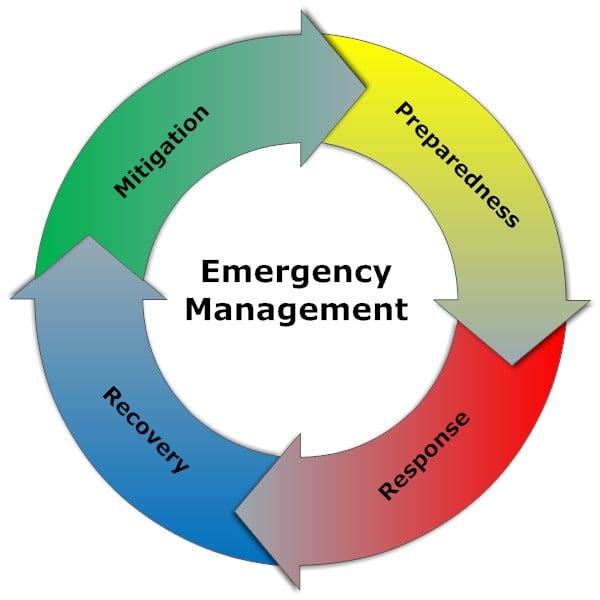 spotlight_emergency management
