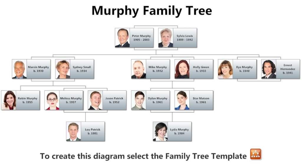 Murphy fam tree7