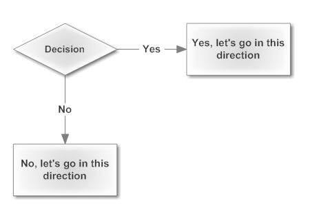 decision_symbol