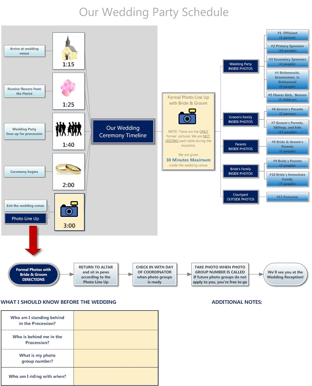 use the flowchart template to clearly articulate the steps or process of the ceremony and photo shoot explore smartdraws easy to use flowchart template - Review Smartdraw