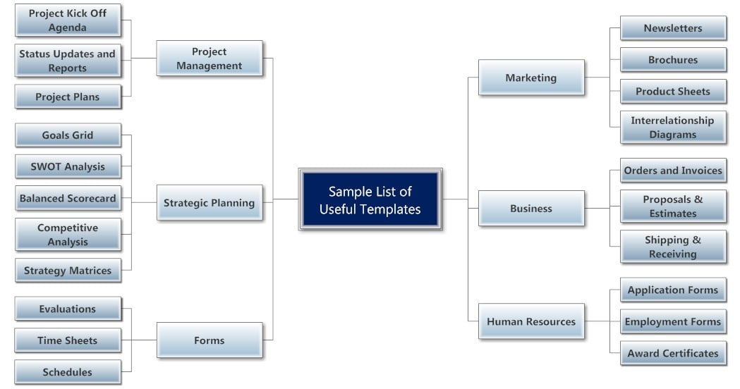 4_sample templates