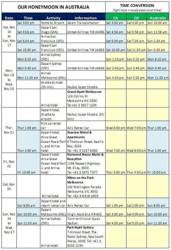 Honeymoon Detailed Itinerary_pg1