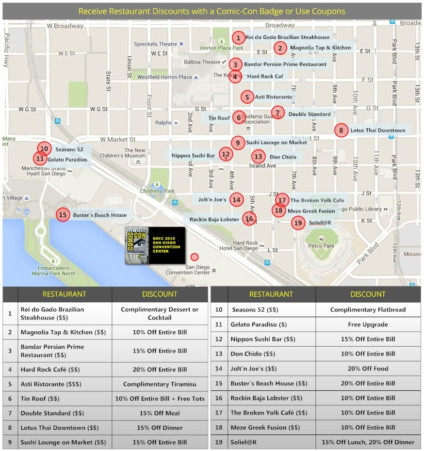 SDCC 2015 Restaurant Discounts