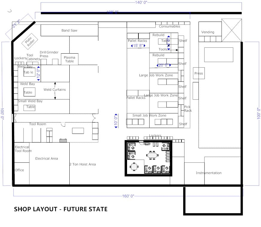 Shop Layout Future State1