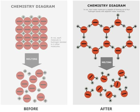 before_after chem diagram