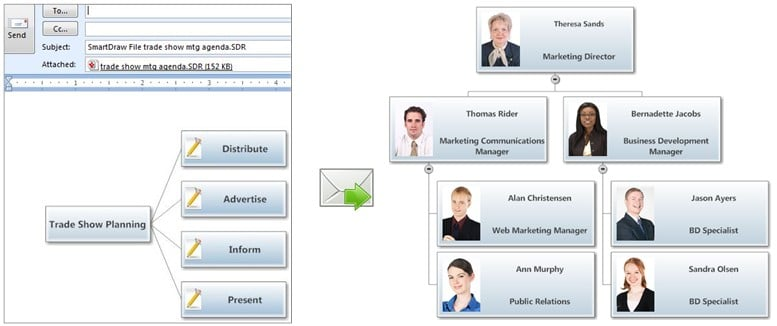 email project team