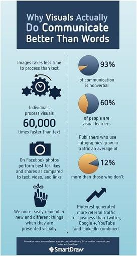 infographic-visualcommunication