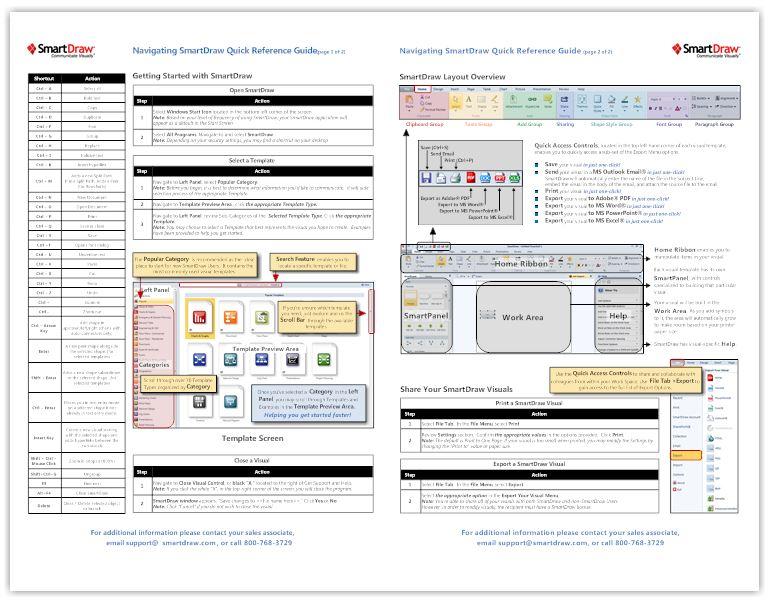 smartdraw select the smartdraw pdf export from the printer drop down menu smartdraw jpg house plan online floor creator stupendous easy tools to draw - Smartdraw Pdf