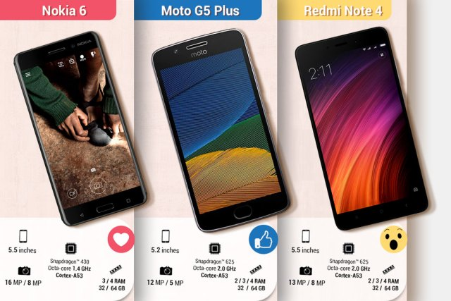 nokia-6-vs-Moto G5 Plus vs Xiaomi Redmi Note 4