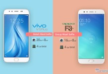 Oppo F3 Plus Vs. Vivo V5 Plus Selfie Camera War