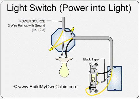 single light switch wiring diagram uk wiring diagram how to replace a light switch help ideas diy at b q