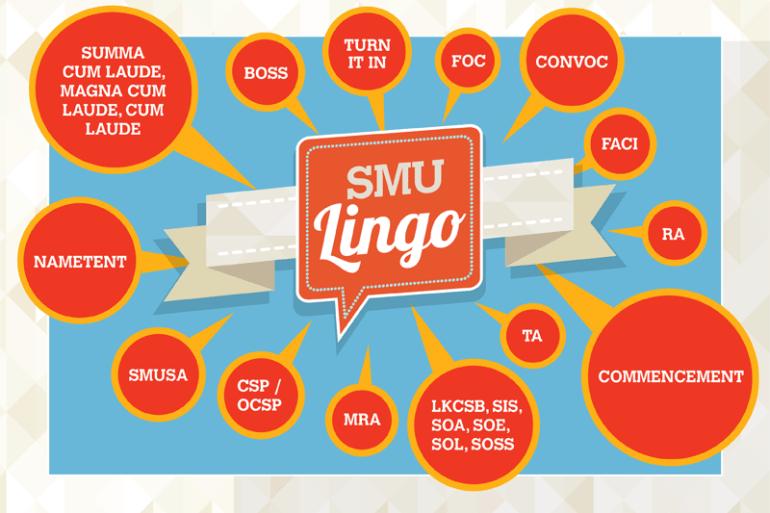 SMU Lingo