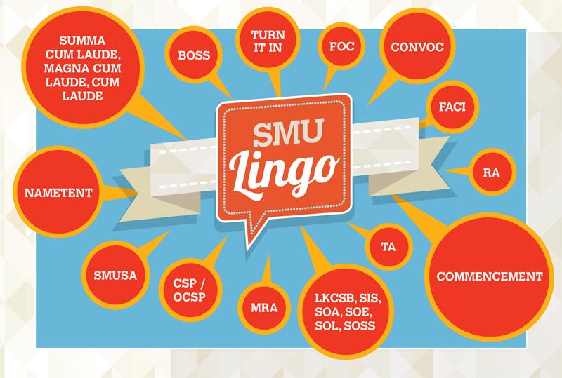 A cheat-sheet to SMU jargon