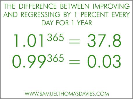 Improving vs Regression by SamuelThomasDavies.com