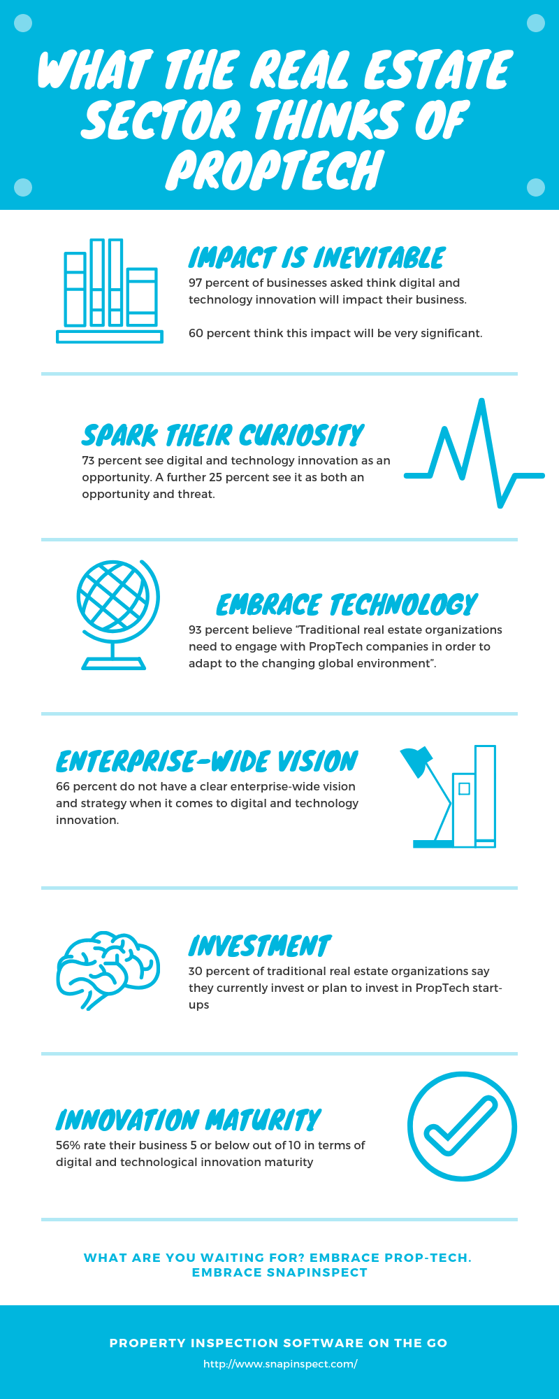 Proptech glossary