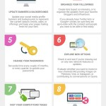 The Complete Social Media Clean-Up Checklist  [infographic]