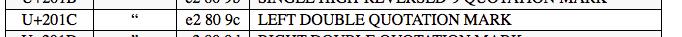 UTF8 LEFT DOUBLE QUOTATION MARK