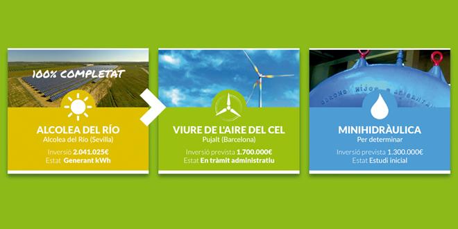 gkWh-planta-solar-fotovoltaica-ca