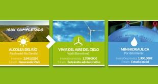 gkWh-planta-solar-fotovoltaica-es